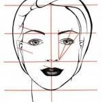 Пропорции лица. Золотое сечение лица.