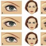 Несколько секретов макияжа глаз.