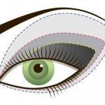 Цветовые варианты для макияжа «Smoky Eyes».