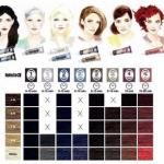 Как сочетать цвет бровей и цвет волос.