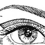 Схема классического горизонтального макияжа.