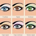 Наглядно: тонкости выполнения макияжа глаз.