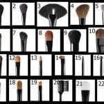 Уроки макияжа от avon-global. ru.
